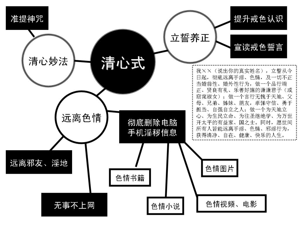 """0.""""戒色系统工程论""""实战手册——""""三体式""""戒色修身法"""""""